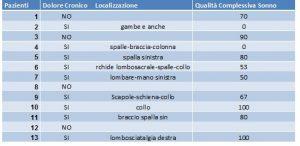 tabella_4